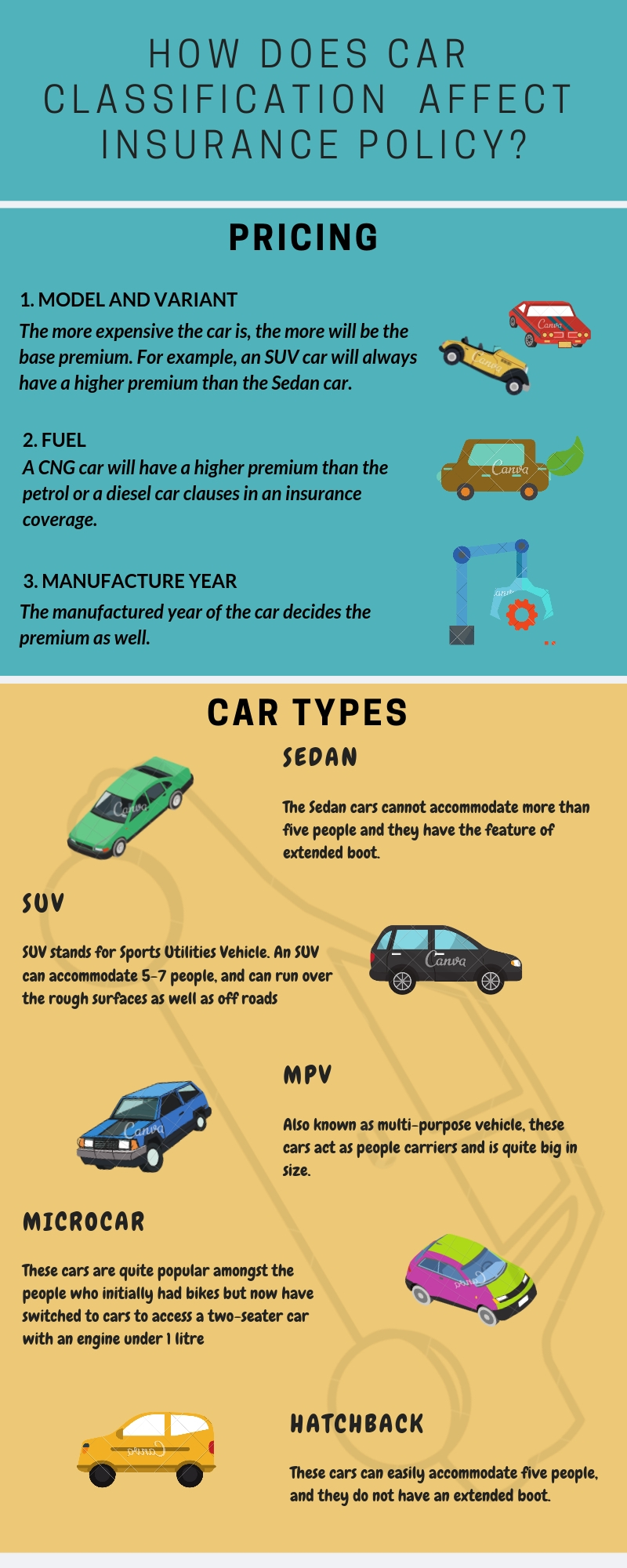 Classification Of Cars How Does It Affect Your Auto Insurance Policy