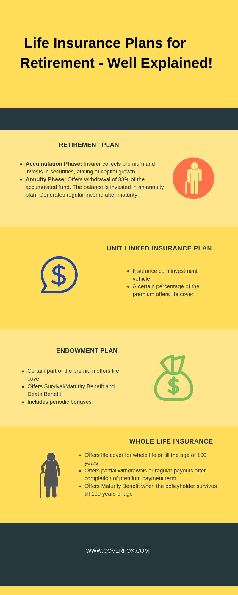 How To Use Life Insurance For Retirement Planning