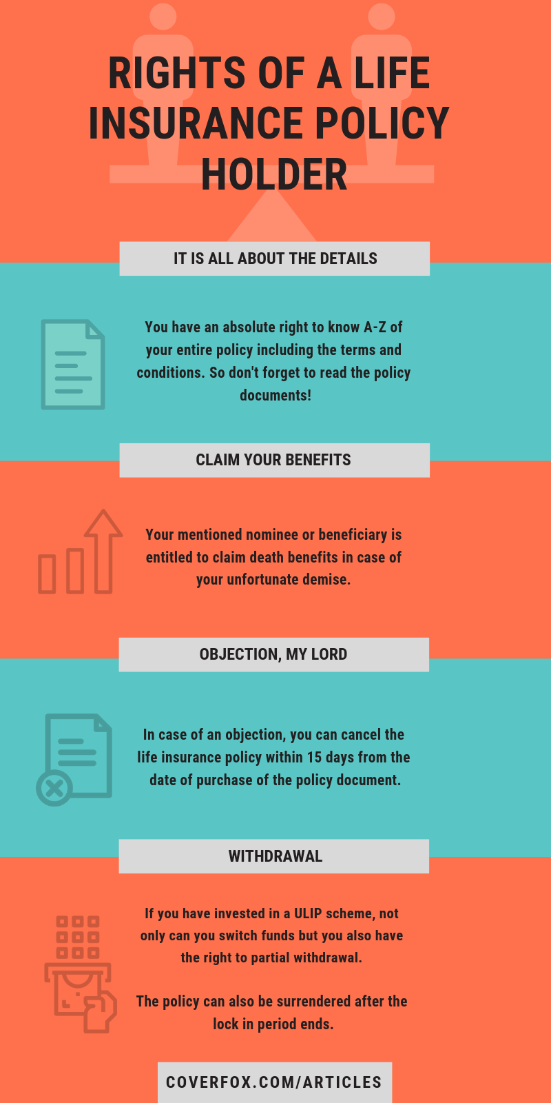 Life Insurance: Know Your Rights and Duties