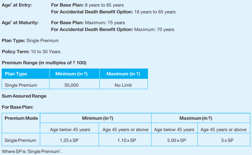 SBI Life ULIP Plans - Key Features & Benefits