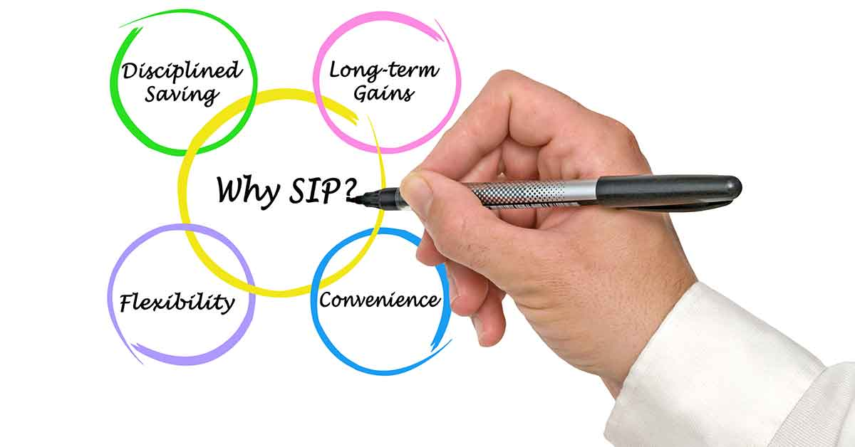 how to set up sip in mutual funds