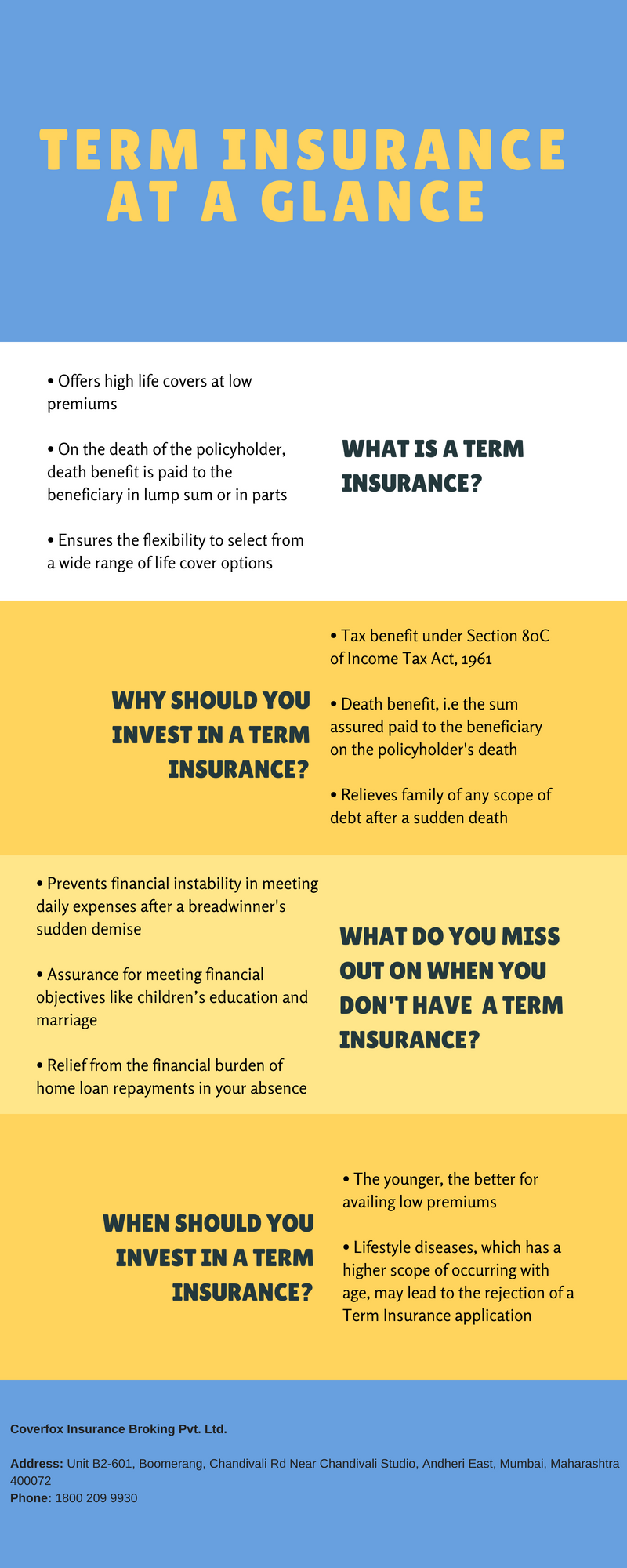 Know the Importance of Term Insurance in Today's Life