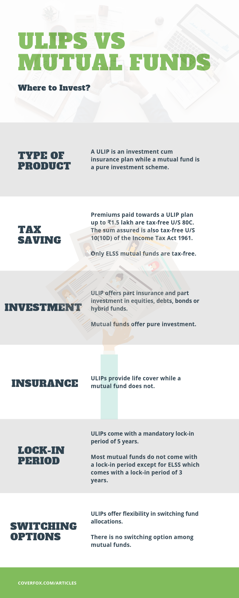 Read To Get A Quick Comparison Between Ulip And Mutual Funds